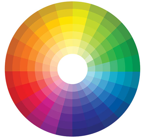 Use a colour wheel to see the relationships between various colours