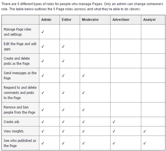 User roles for Facebook Business Pages