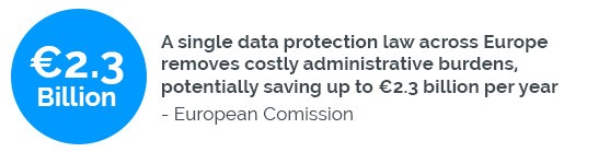 GDPR - Saving on administration costs