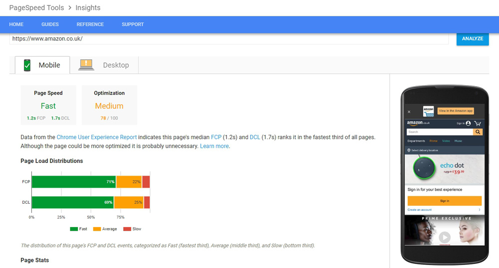 Google Pagespeed Insights for Amazon UK