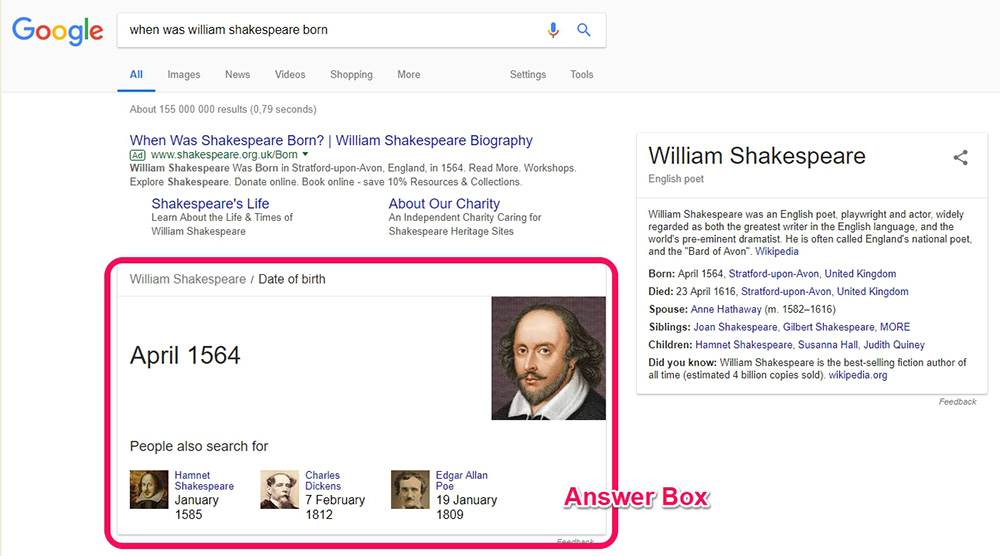 Google Answer Box result for Shakespeare's birth date
